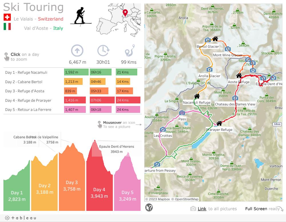 Ski Touring - Le Valais - Val Aoste