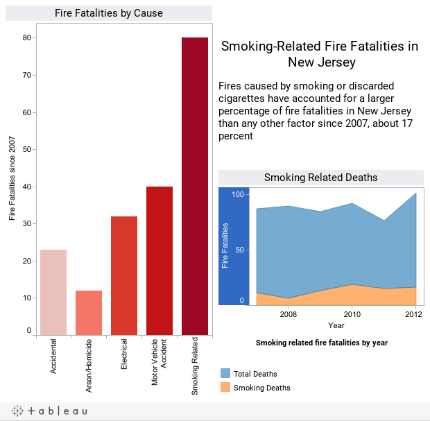 FireFatalities