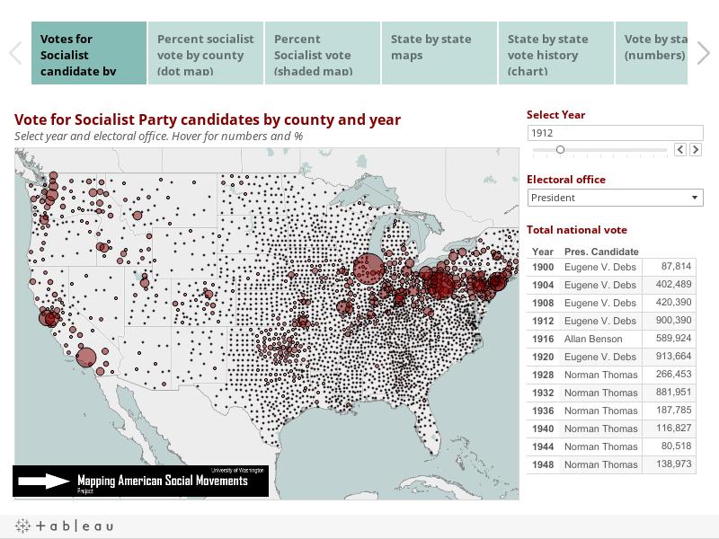 Socialist votes 1904-1948