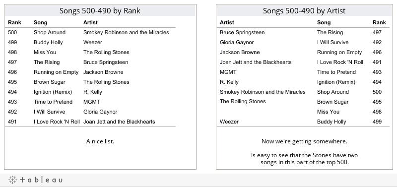 Songs 500-490