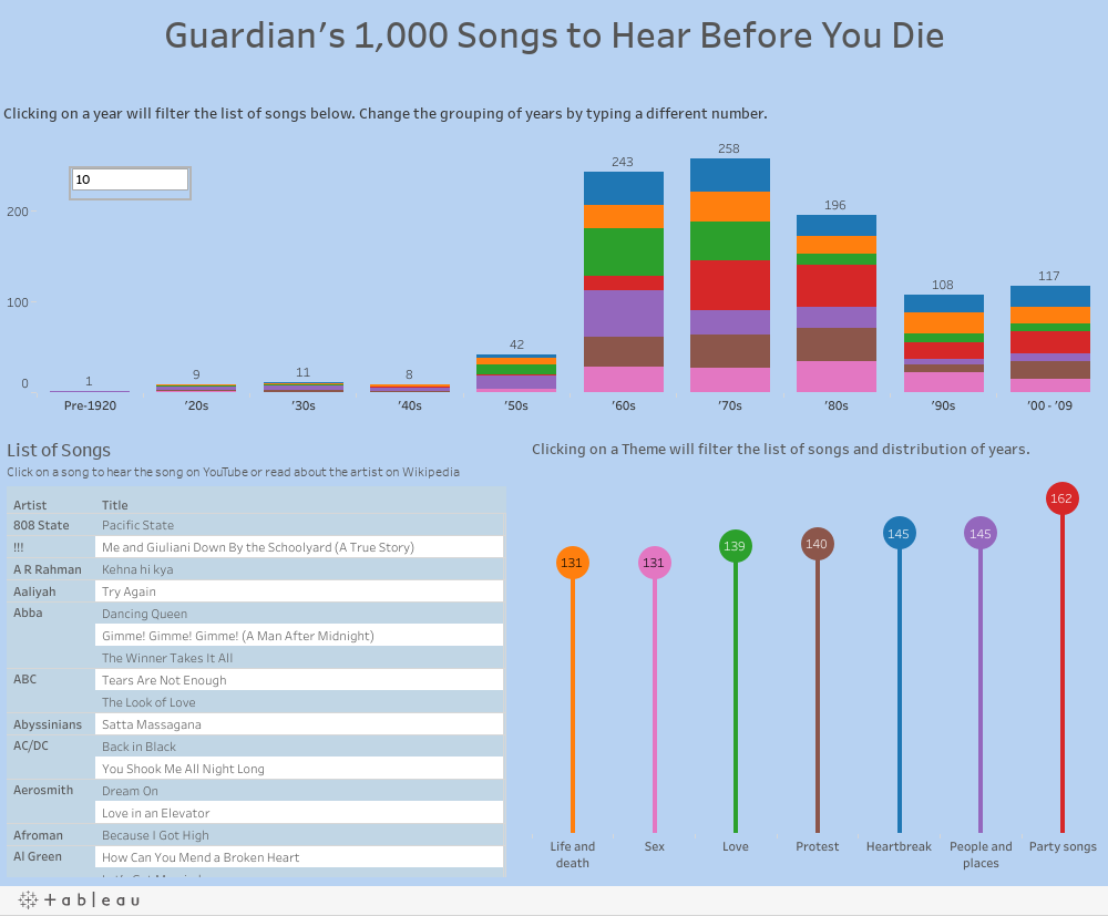 Guardians 1,000 Songs to Hear Before You Die