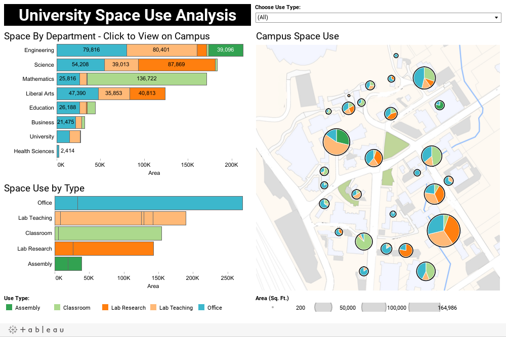 University Space Use Analysis