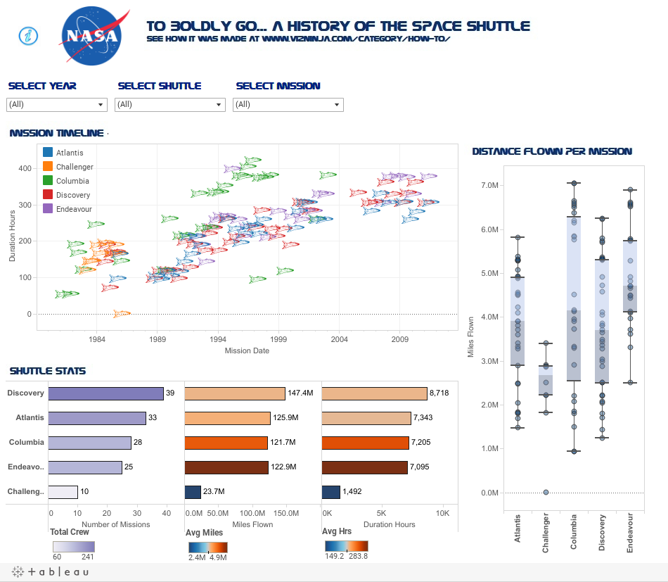 To Boldly go... A history of the space shuttleSee how it was made at www.vizninja.com/category/how-to/