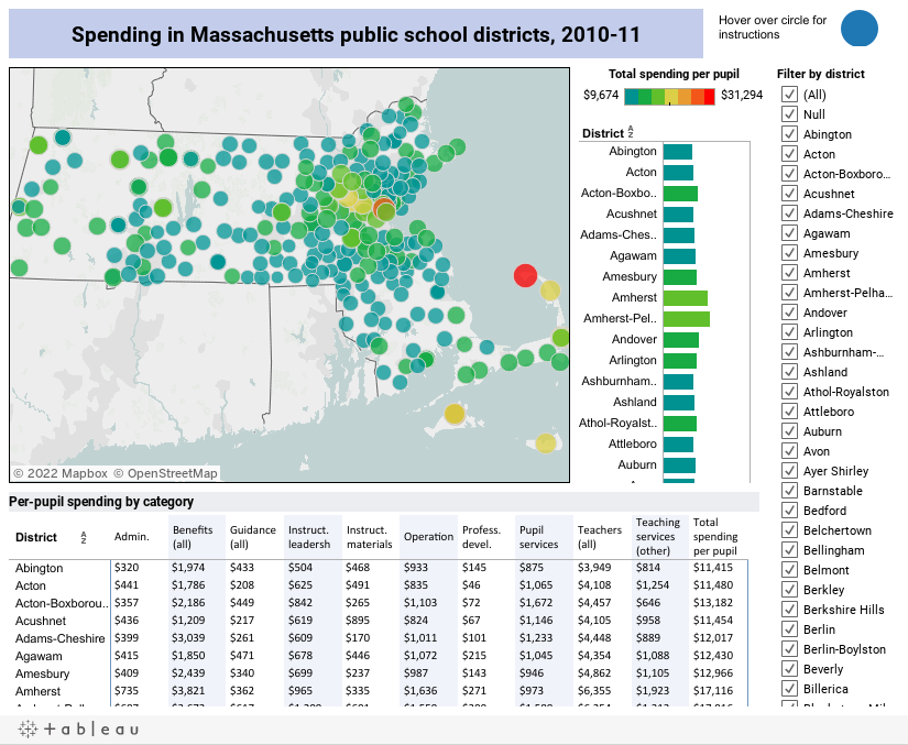 Spending in Massachusetts public school districts, 2010-11