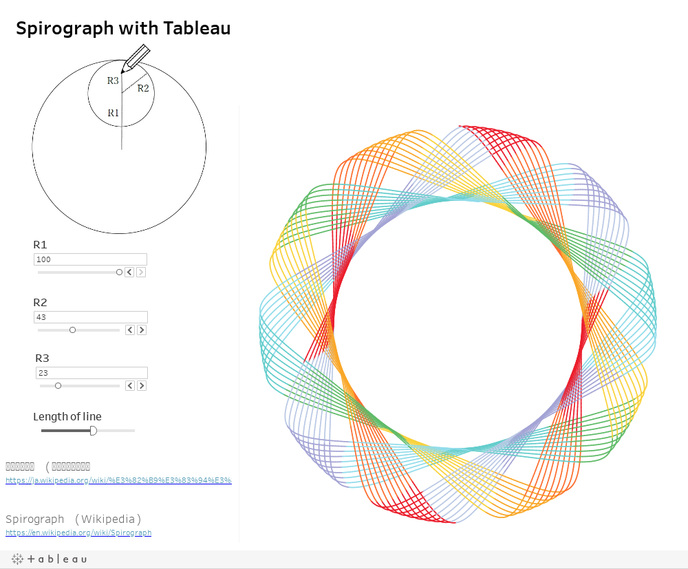 https://public.tableau.com/static/images/Sp/Spirograph_1/Spirograph/1.png