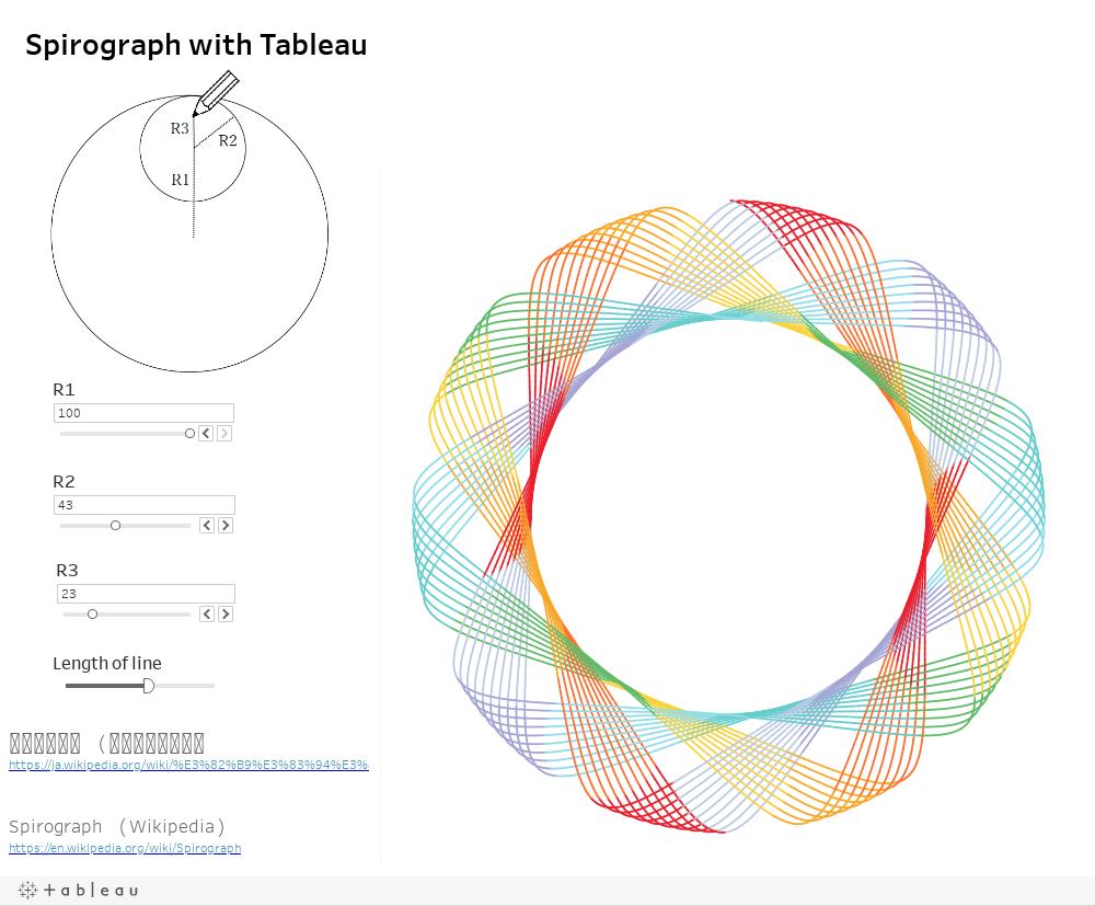 https://public.tableau.com/static/images/Sp/Spirograph_1/Spirograph/1.png
