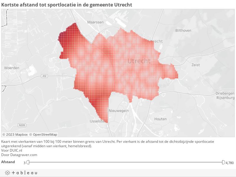 Kortste afstand tot sportlocatie in de gemeente Utrecht