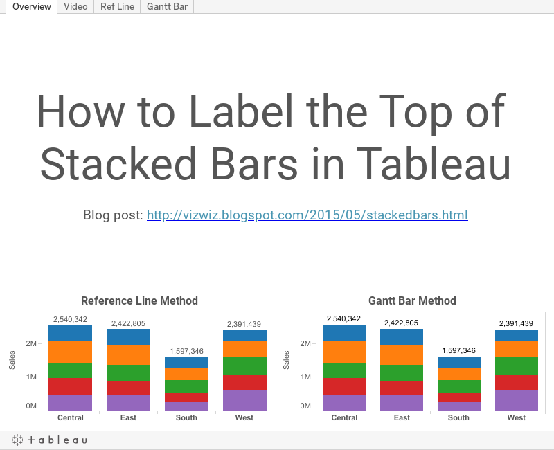 Tableau Tip Tuesday: How to Label the Top of Stacked Bars
