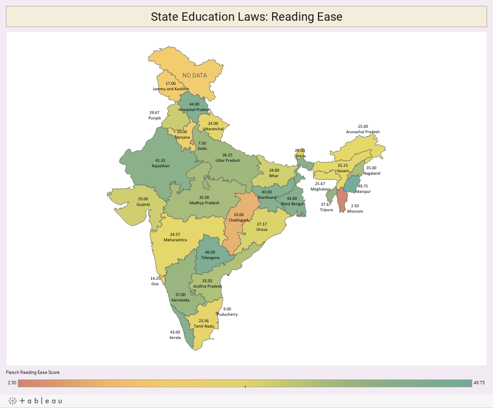 State Education Laws: Reading Ease