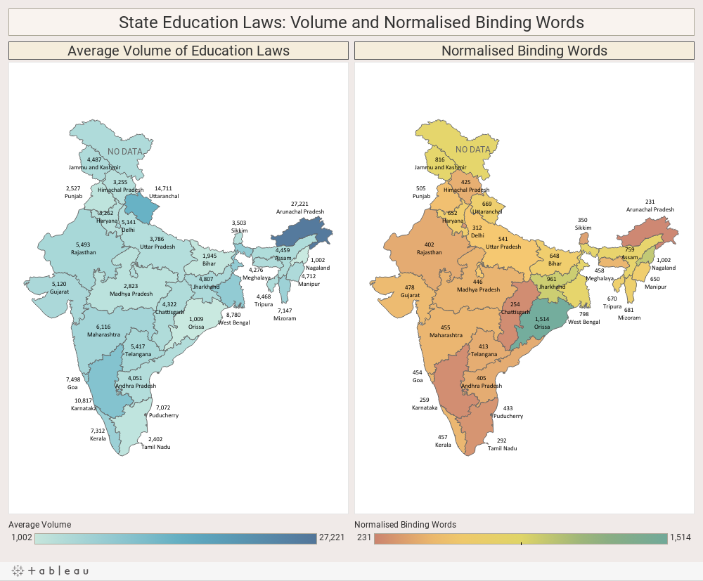State Education Laws: Volume and Normalised Binding Words
