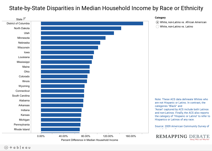 State-by-State Disparities in Median Household Income by Race or Ethnicity
