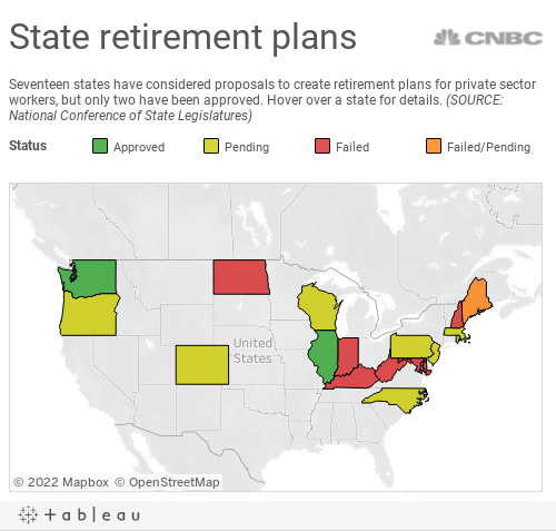 State retirement plans
