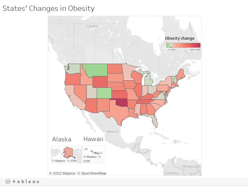 States' Changes in Obesity