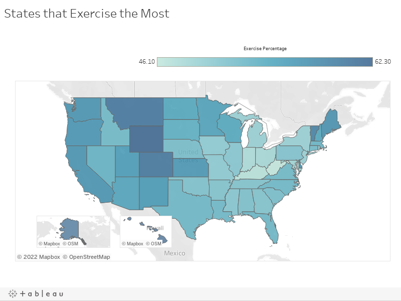 States that Exercise the Most