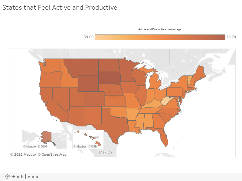 States that Feel Active and Productive