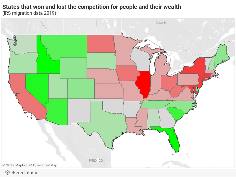 States that won and lost the competition for people and their wealth (IRS migration data 2019)