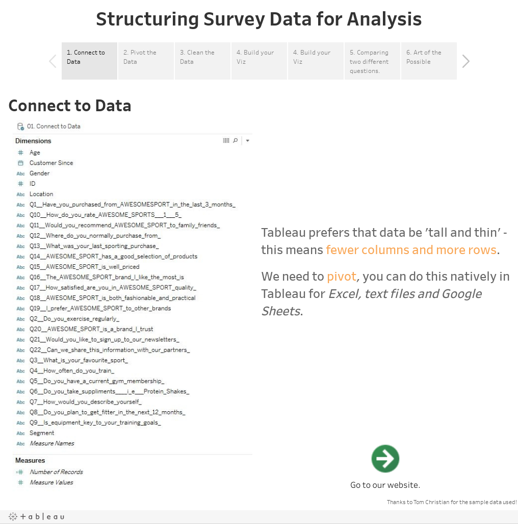 Structuring Survey Data for Analysis
