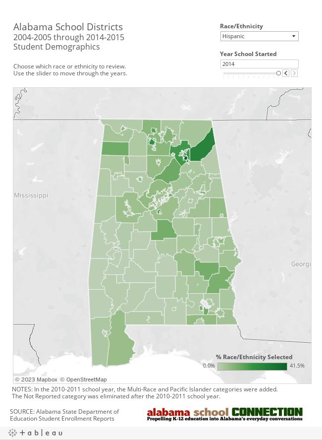 MAP: Demographics
