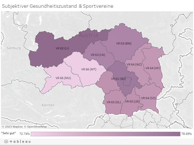 Subjektiver Gesundheitszustand  & Sportvereine