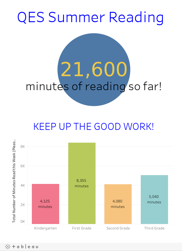 Reading Total
