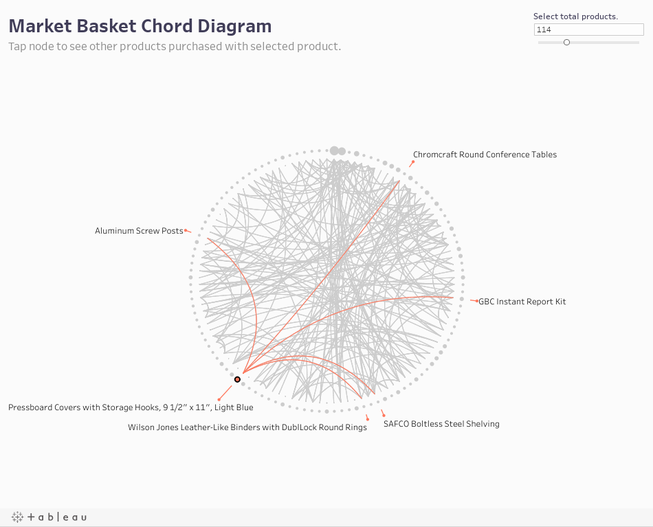 Tutorial: Chord Diagram | Tessellation