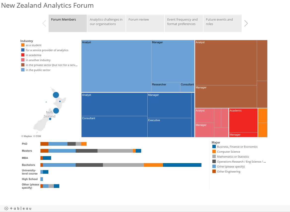 New Zealand Analytics Forum