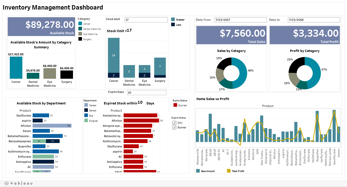 Inventory Management Dashboard