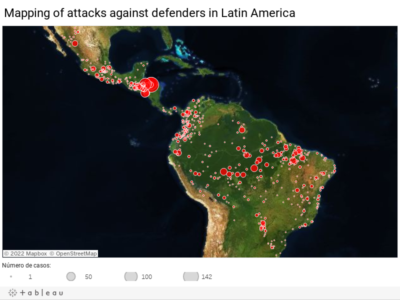 Mapping of attacks against defenders in Latin America