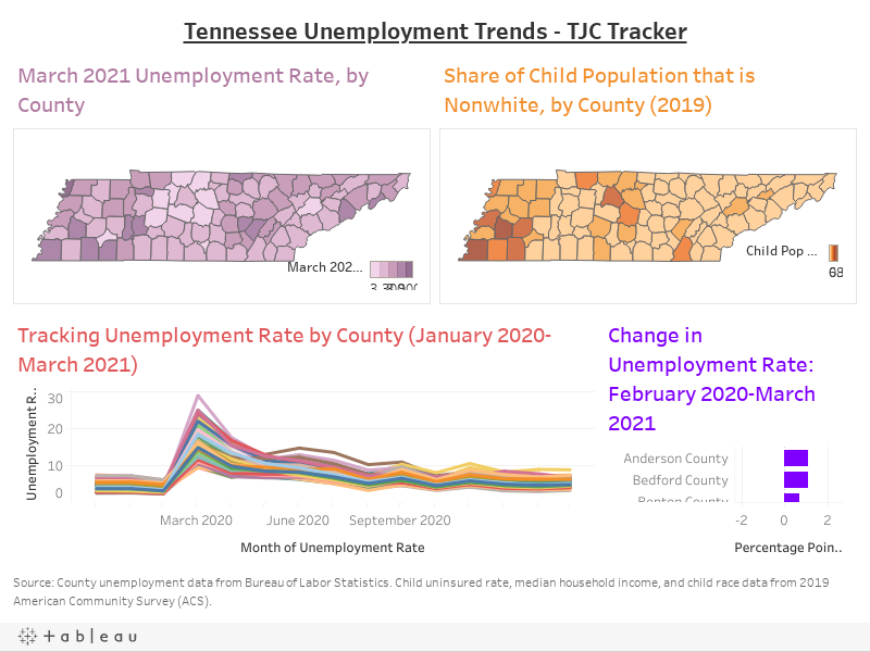 Tennessee Unemployment Trends - TJC Tracker