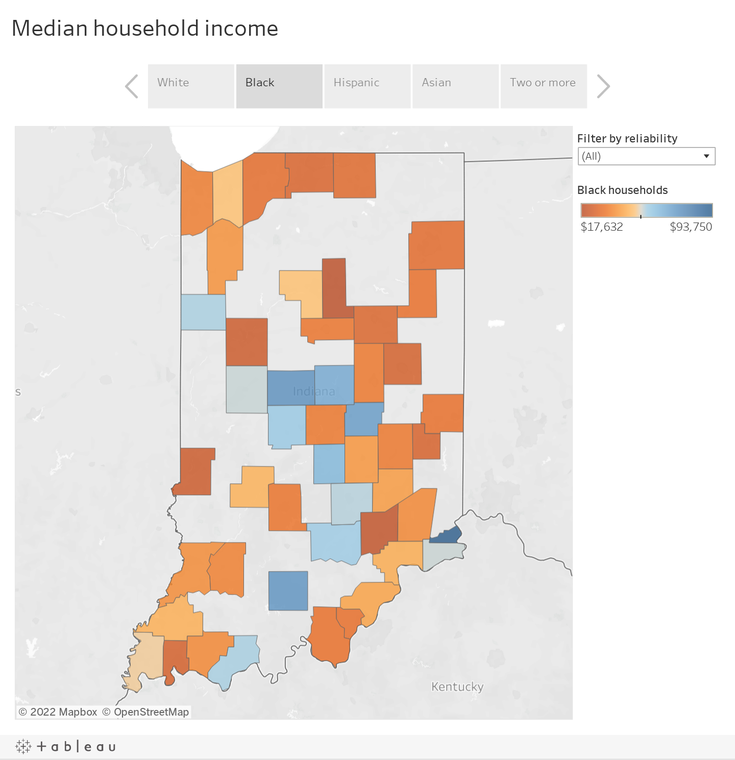 Median household income by race: Why margins of error matter