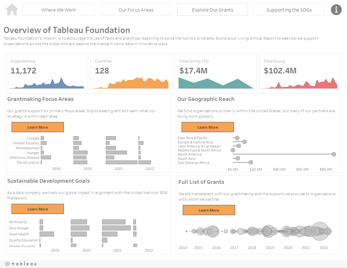 https://public.tableau.com/static/images/Ta/TableauFoundationLivingReport/Ataglance/1.png