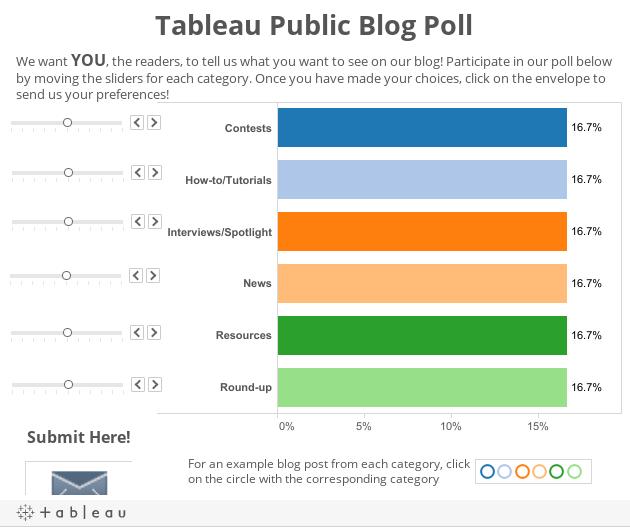 Blog Poll 2