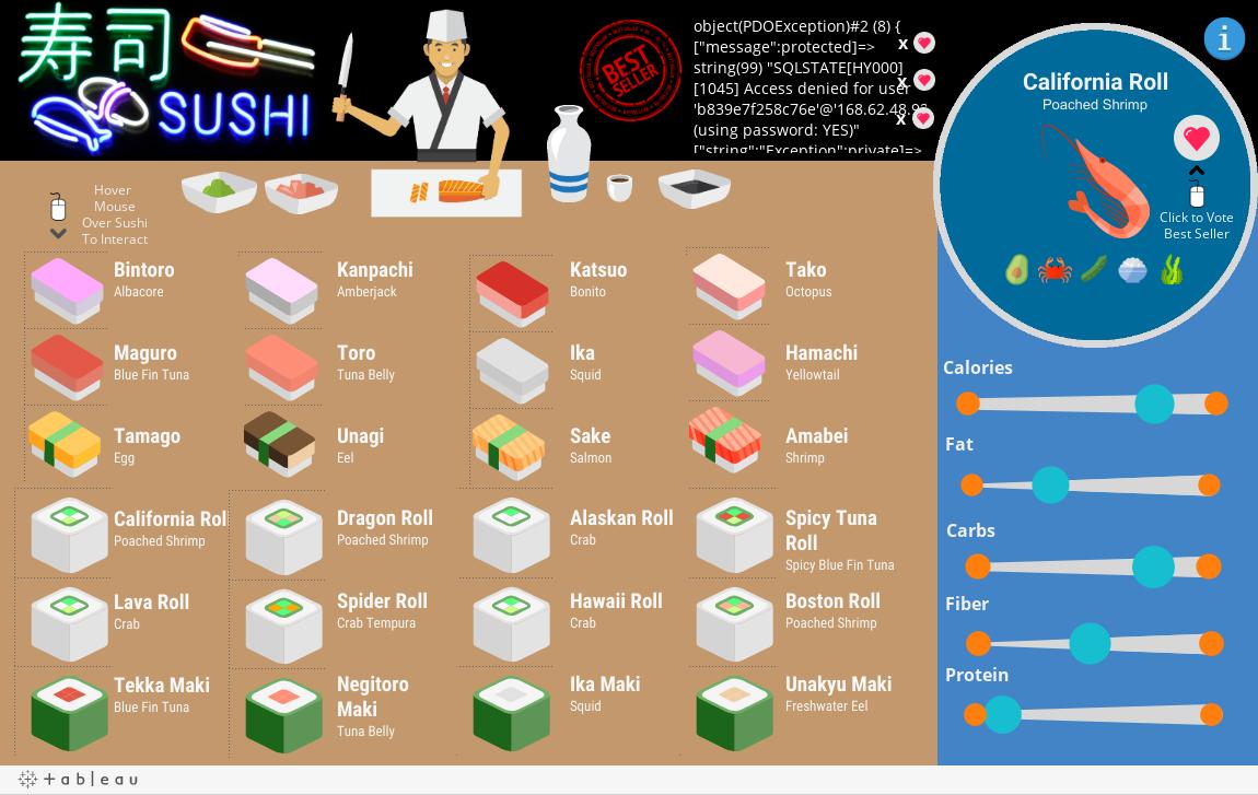 Tableau Sushi