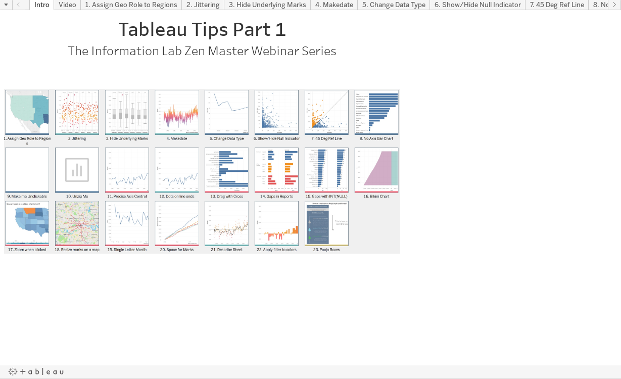 TOP 100 Tableau Public Vizzes (of All Time) – Vizification com