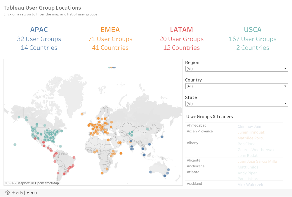 User Group Locations