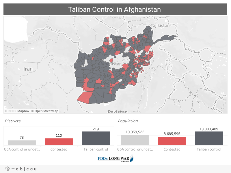 Taliban Threatens US With Jihad, Seizes More Land in Afghanistan After Canceled Peace Talks