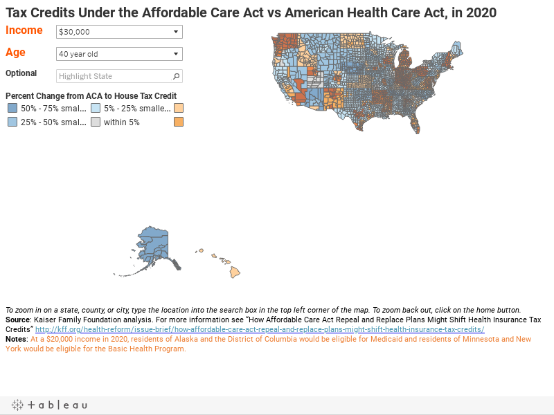 Tax Credits Under the Affordable Care Act vs American Health Care Act, in 2020