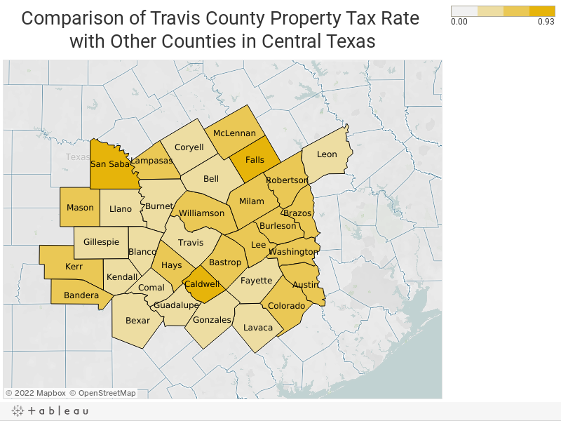 Comparison of Travis County Property Tax Rate with Other Counties in Central Texas