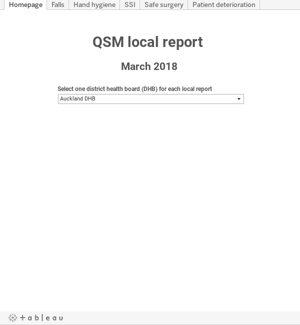 District health board QSM local report