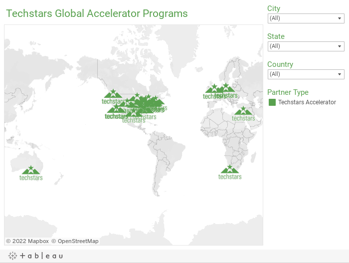 Techstars Global Accelerator Programs