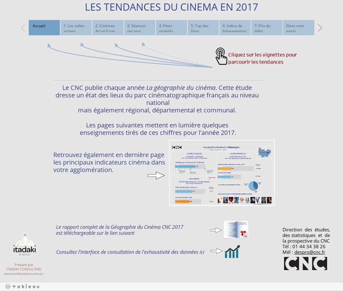 LES TENDANCES DU CINEMA EN 2017