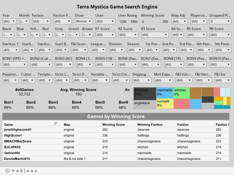 Terra Mystica Game Search Engine