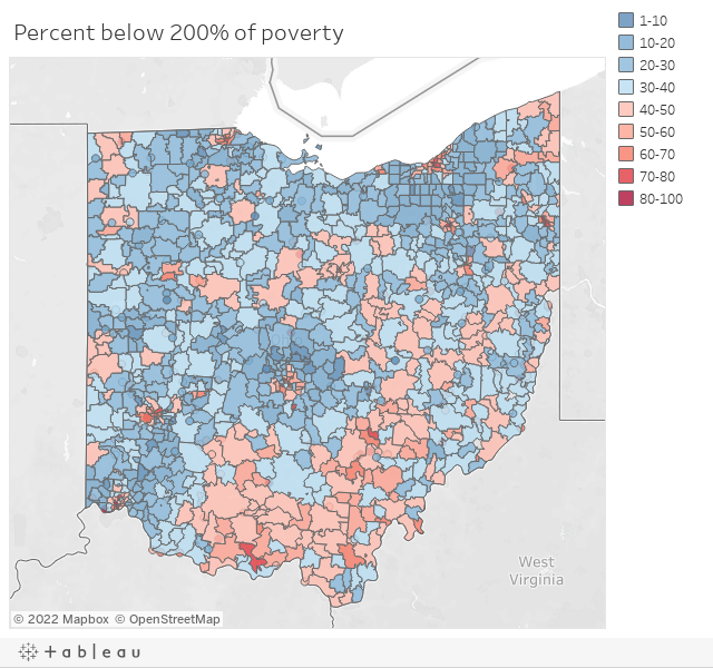 Pct below 200% of poverty