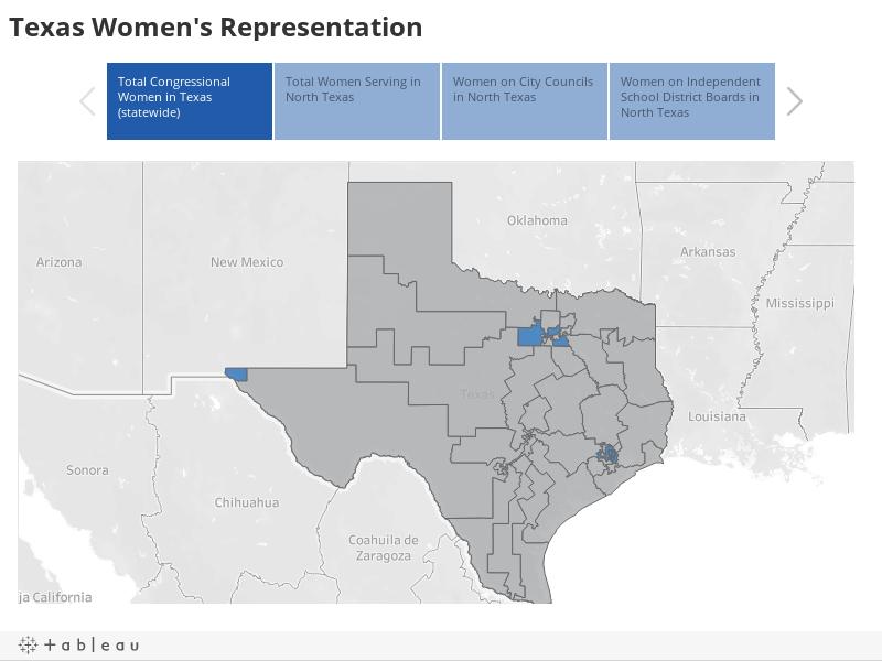 Texas Women's Representation