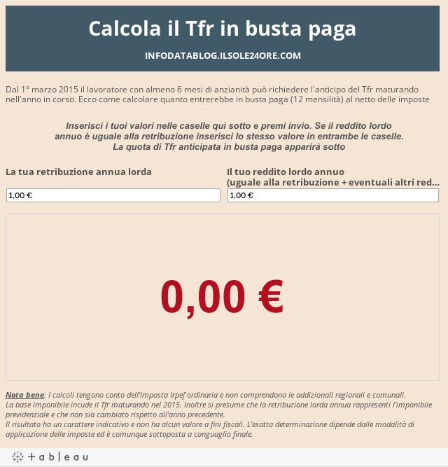 Calcolare l 39 anticipo del tfr in busta paga soldi e bitcoin for Anticipo tfr seconda volta