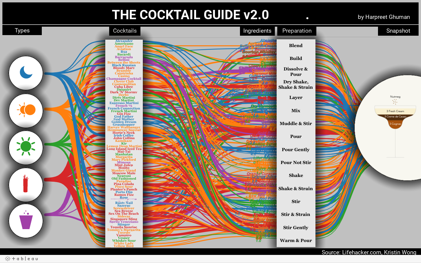 THE COCKTAIL GUIDE v2.0           .