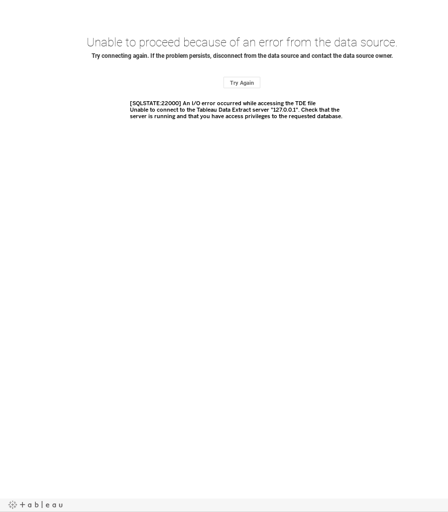 The Global Grocer