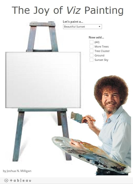 The Joy of Viz Painting