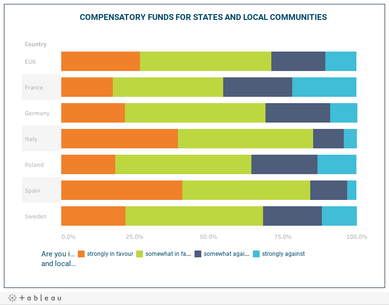 COMPENSATORY FUNDS FOR STATES AND LOCAL COMMUNITIES