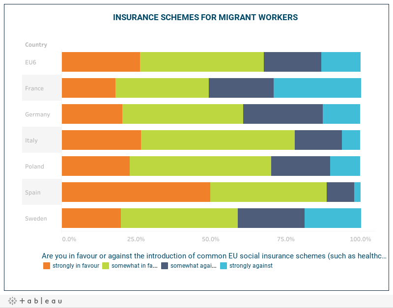 INSURANCE SCHEMES FOR MIGRANT WORKERS